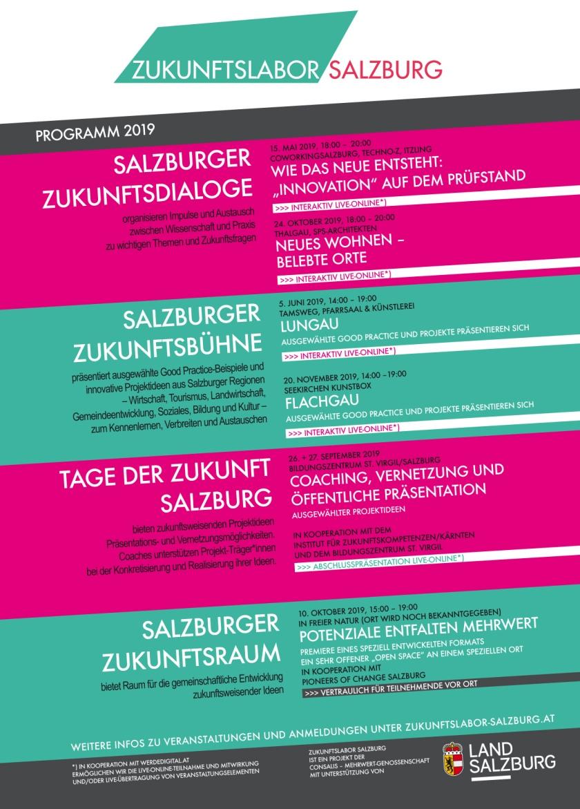 Zukunftslabor Salzburg 2019